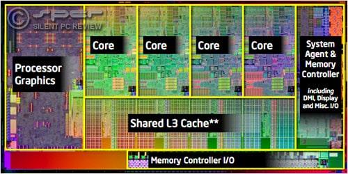 Sandy Bridge, Part 1: Intel GMA HD 3000/2000 Graphics